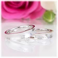 پیش بینی بسیار جالب عاقبت ازدواجتان!