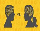 تفاوت آقایان و خانم ها در استفاده از واژهها