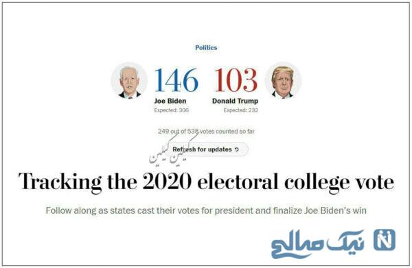 برنده انتخابات