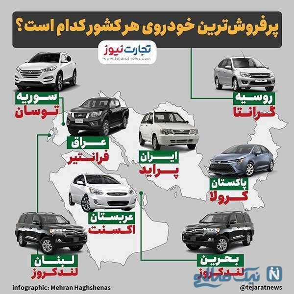 آرزوی بسیاری از ما ماشین های پرفروش کشورهای مظلوم