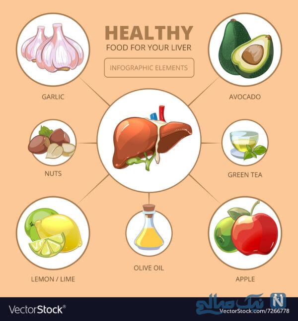 غذاهای مفید کبد