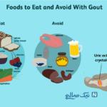 حملات نقرس با تغذیه ی مناسب کاهش دهید!
