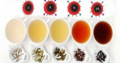 چای مناسب برای هر گروه خونی را بشناسید!