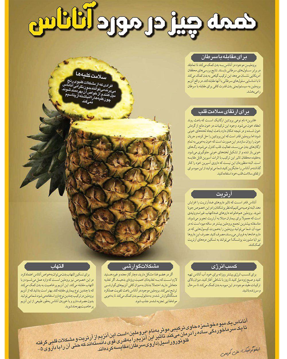 درمان بیماریها با آناناس