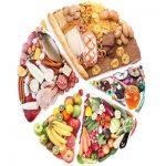 رژیم غذایی مناسب برای گروه خونی O چیست؟!