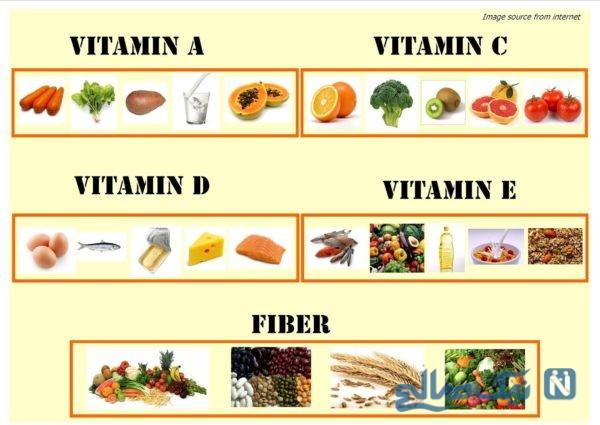 مواد غذایی حاوی ویتامین ها