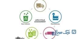 چرخه مواد شیمیایی