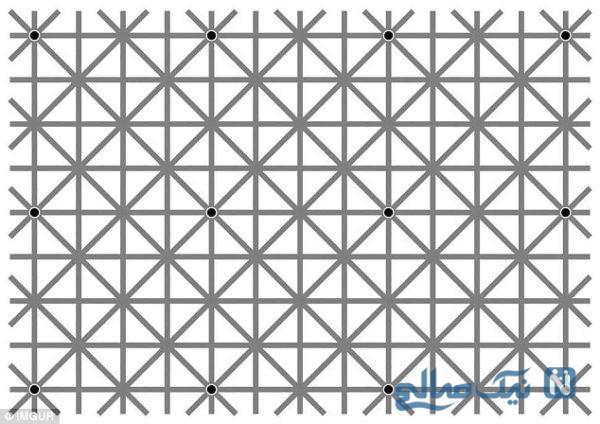 معمای تعداد نقطه ها