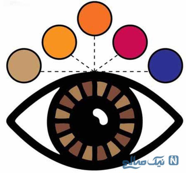 انتخاب رنگ سایه چشم
