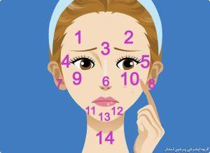 جوش صورت در هر قسمت از پوست نشانه چیست/تصویری