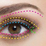 آرایش چشم ها در مواقعی که زمان کافی ندارید با داشتن این محصولات!